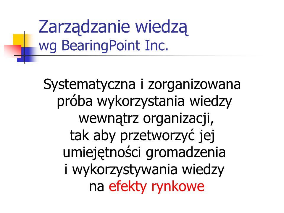 Zarządzanie wiedzą wg BearingPoint Inc.