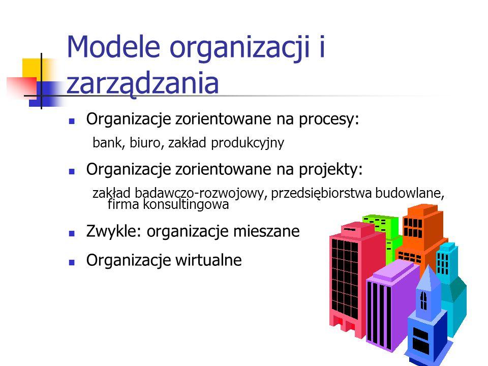 Modele organizacji i zarządzania