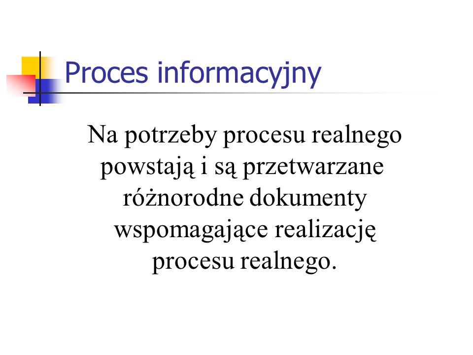 Proces informacyjny Na potrzeby procesu realnego