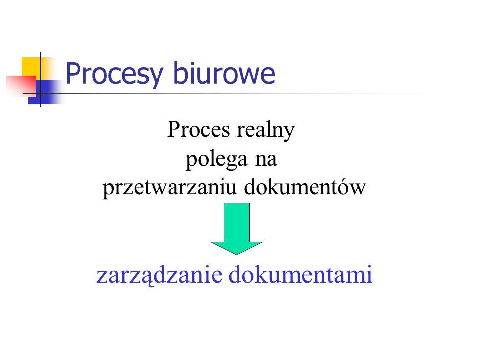 Procesy biurowe zarządzanie dokumentami Proces realny polega na