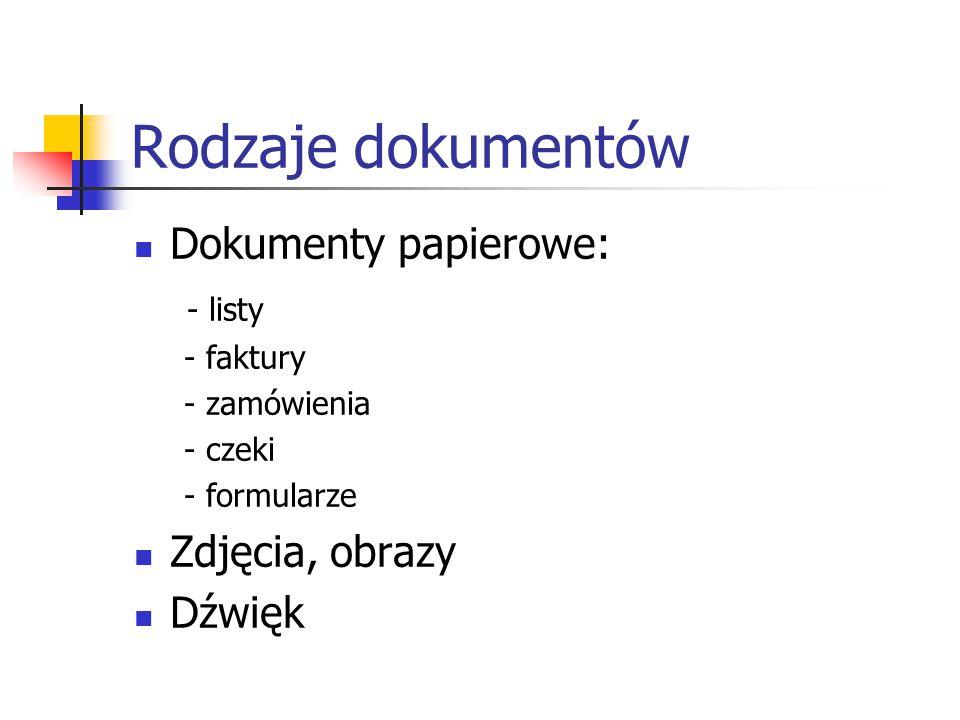 Rodzaje dokumentów Dokumenty papierowe: - listy Zdjęcia, obrazy Dźwięk