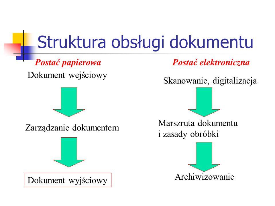 Struktura obsługi dokumentu