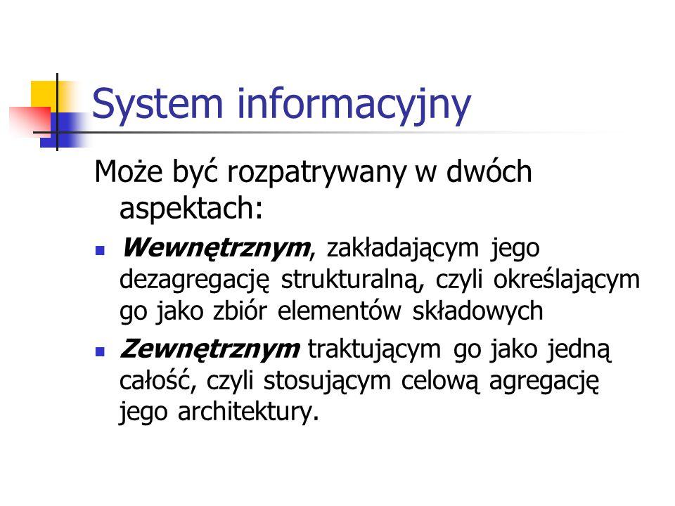 System informacyjny Może być rozpatrywany w dwóch aspektach: