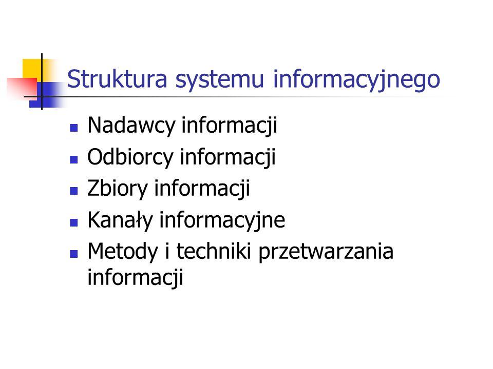 Struktura systemu informacyjnego