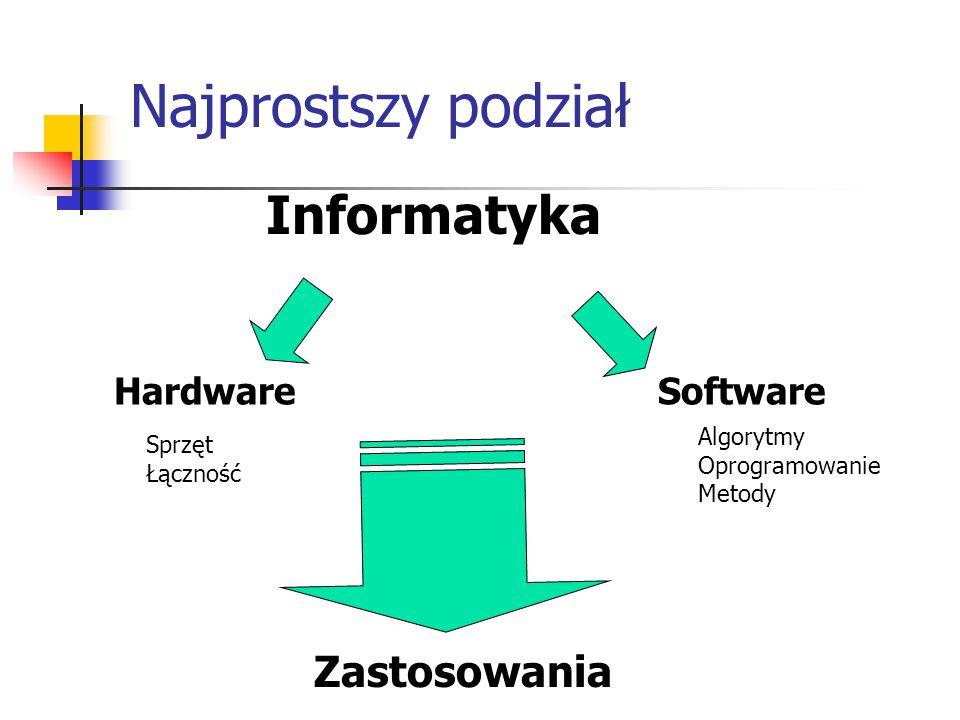 Najprostszy podział Informatyka Zastosowania Hardware Software