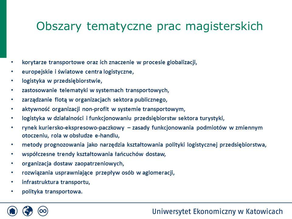 Obszary tematyczne prac magisterskich