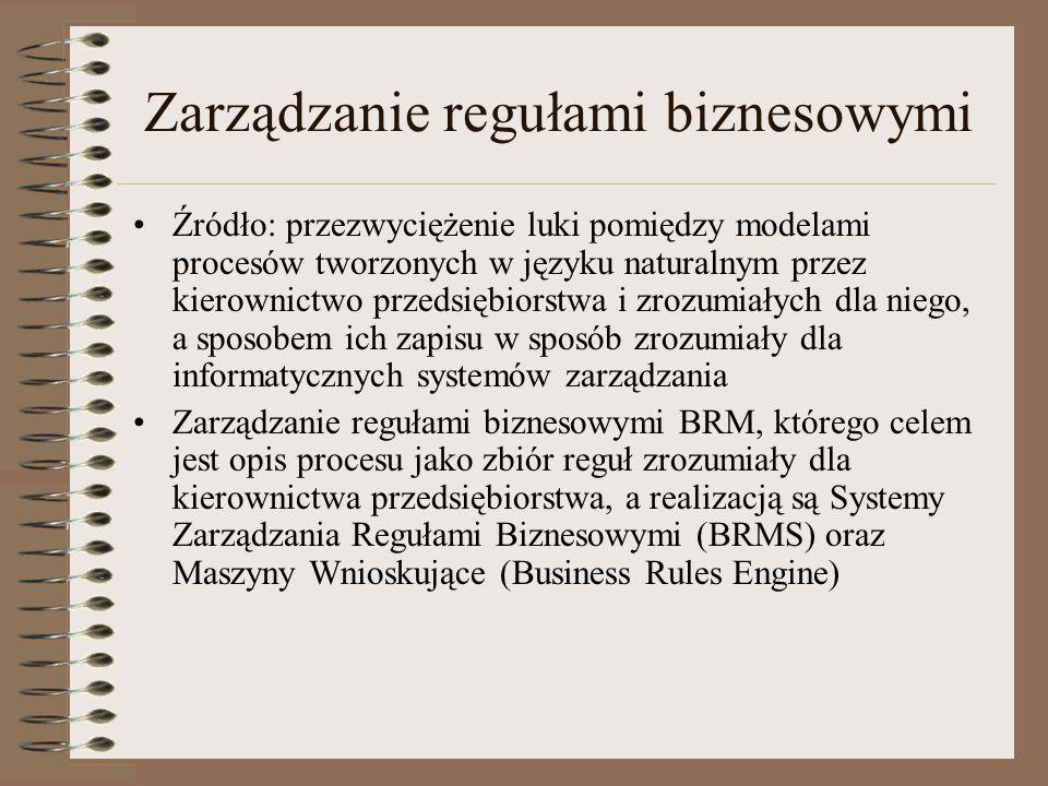 Zarządzanie regułami biznesowymi