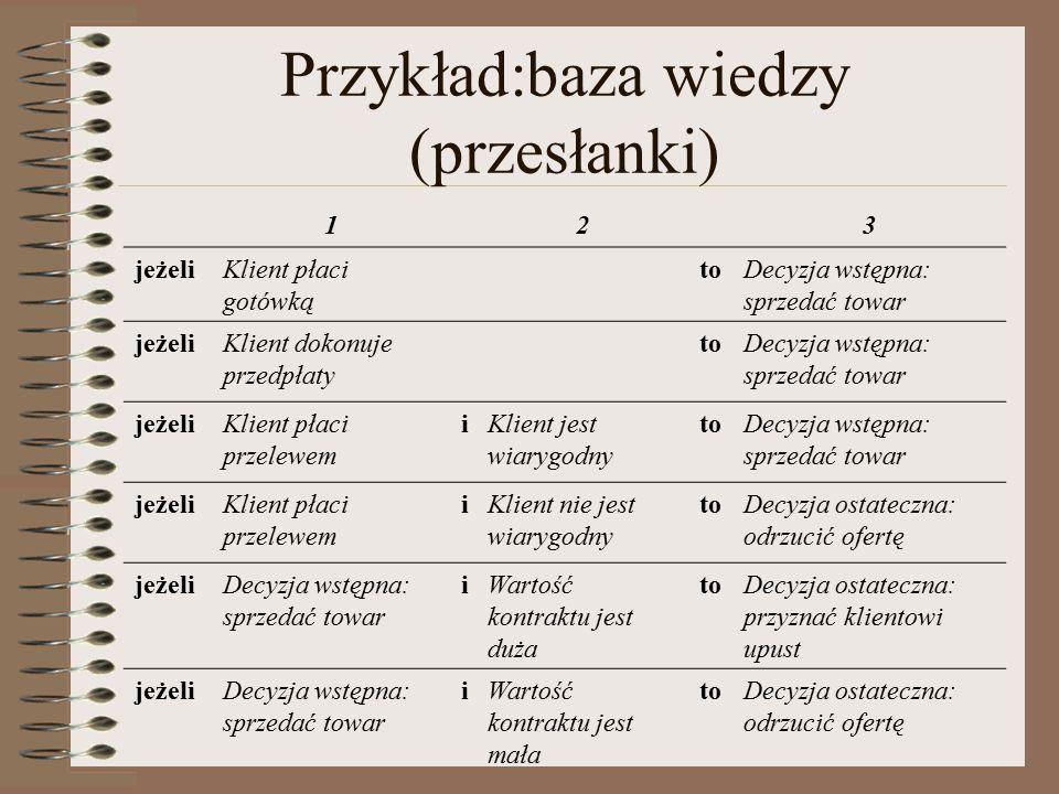 Przykład:baza wiedzy (przesłanki)