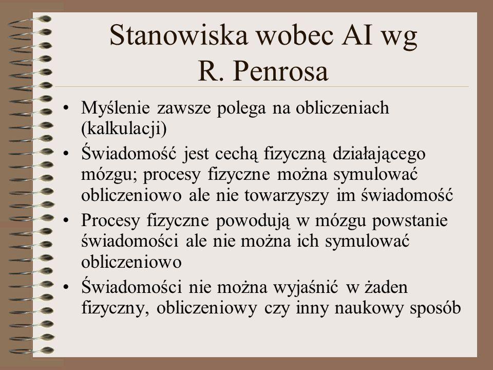 Stanowiska wobec AI wg R. Penrosa
