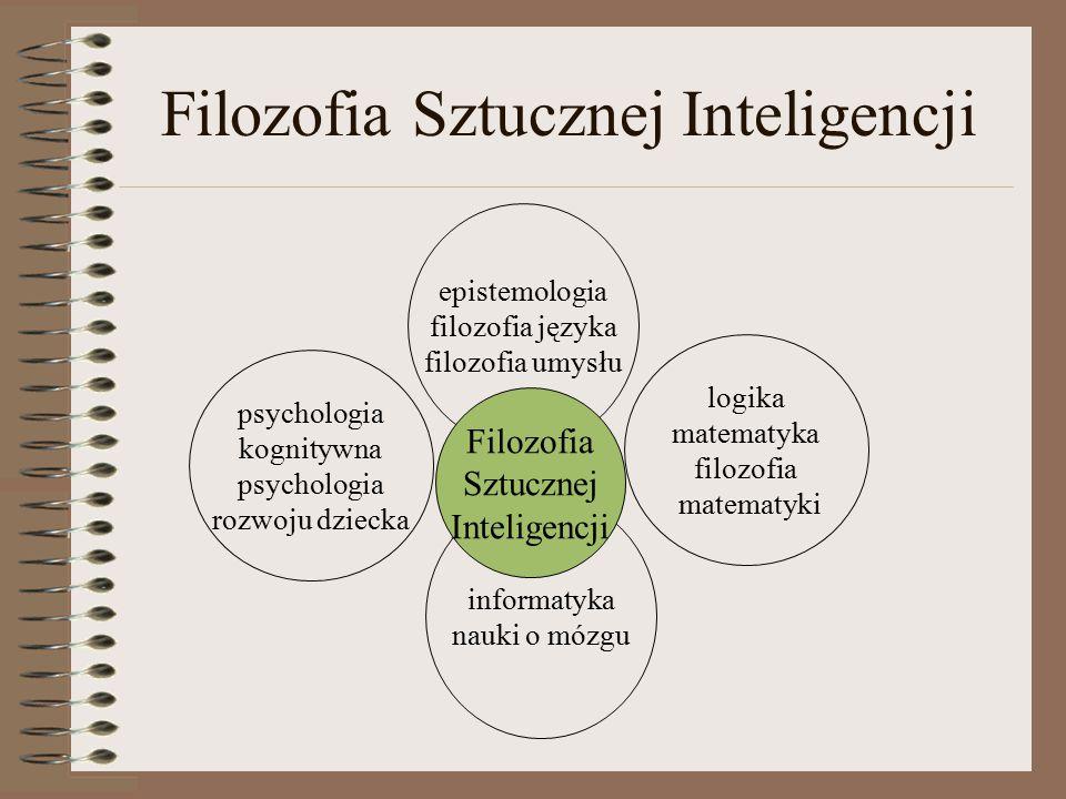 Filozofia Sztucznej Inteligencji