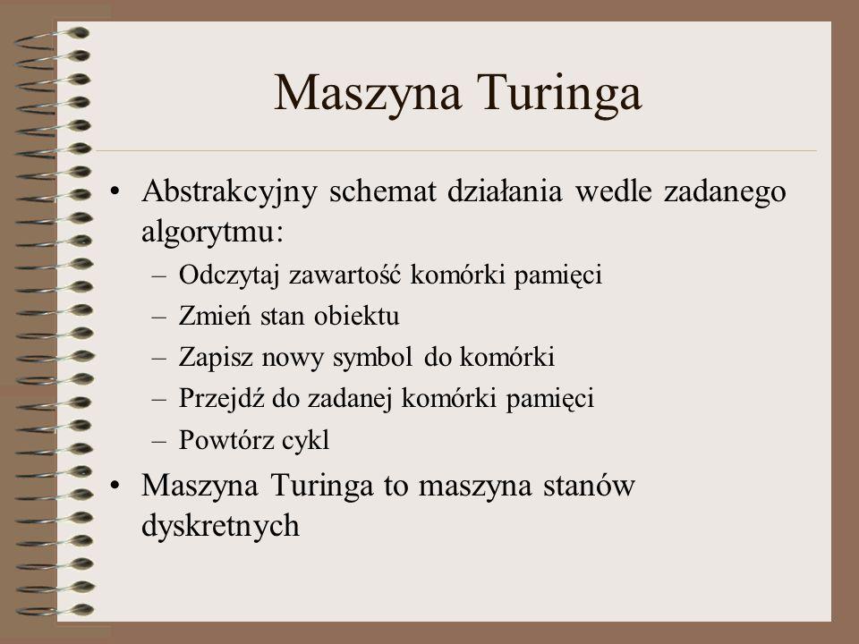 Maszyna Turinga Abstrakcyjny schemat działania wedle zadanego algorytmu: Odczytaj zawartość komórki pamięci.