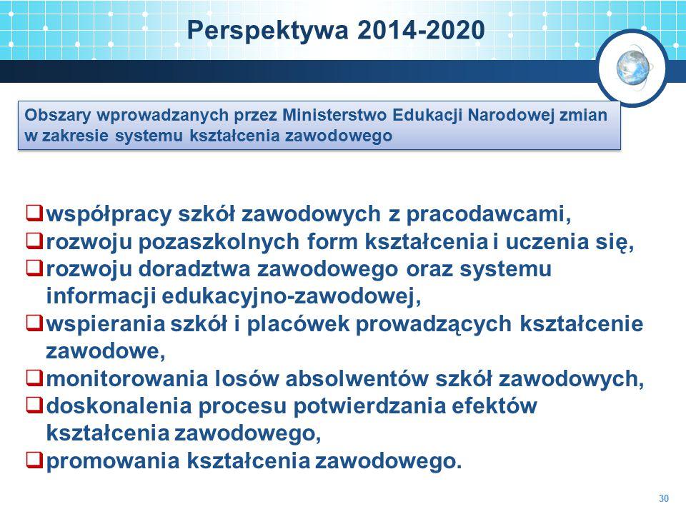 Perspektywa 2014-2020 współpracy szkół zawodowych z pracodawcami,