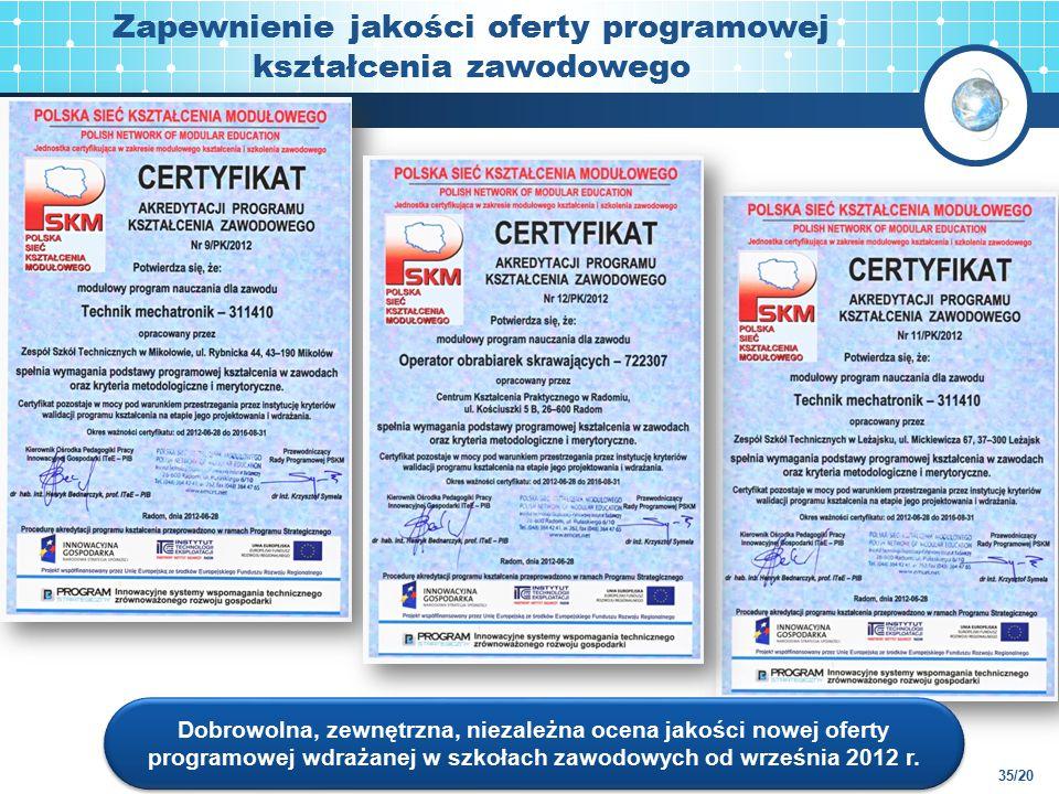 Zapewnienie jakości oferty programowej kształcenia zawodowego