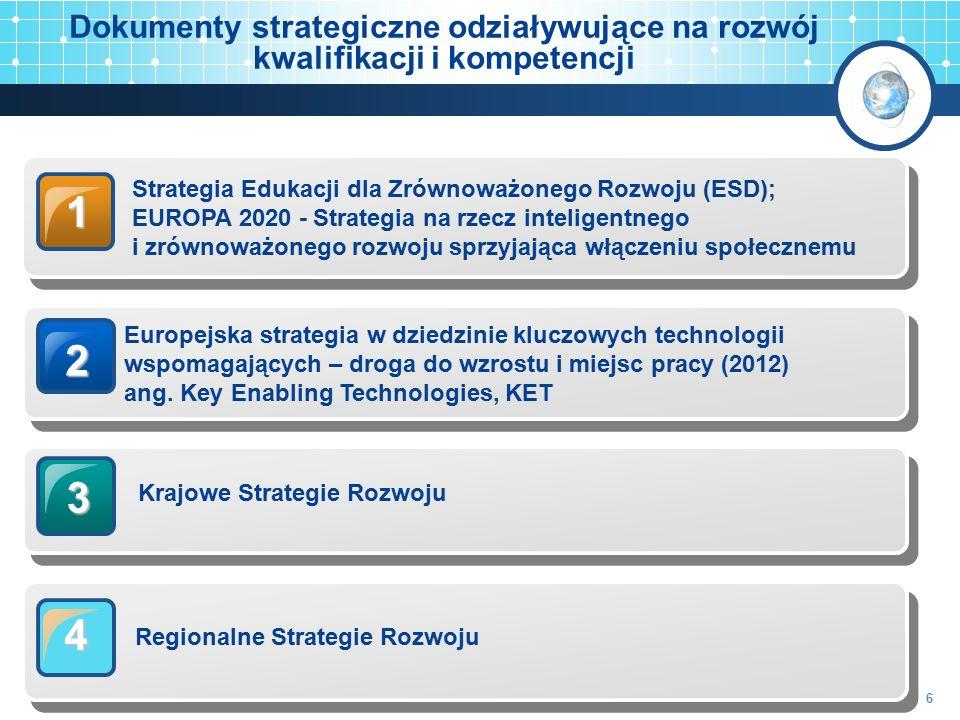 Dokumenty strategiczne odziaływujące na rozwój kwalifikacji i kompetencji