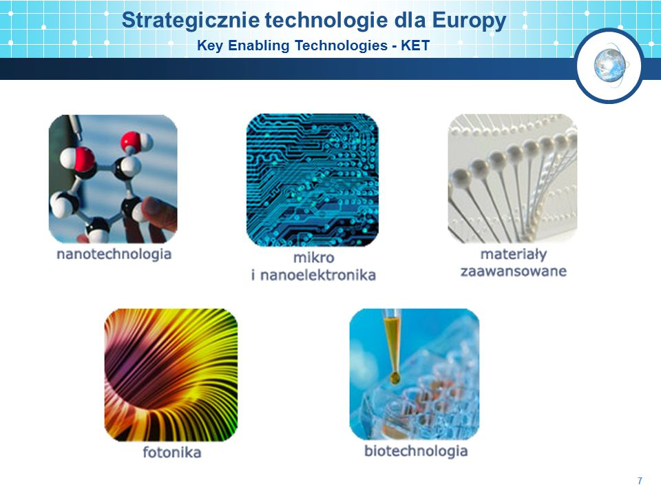 Strategicznie technologie dla Europy Key Enabling Technologies - KET