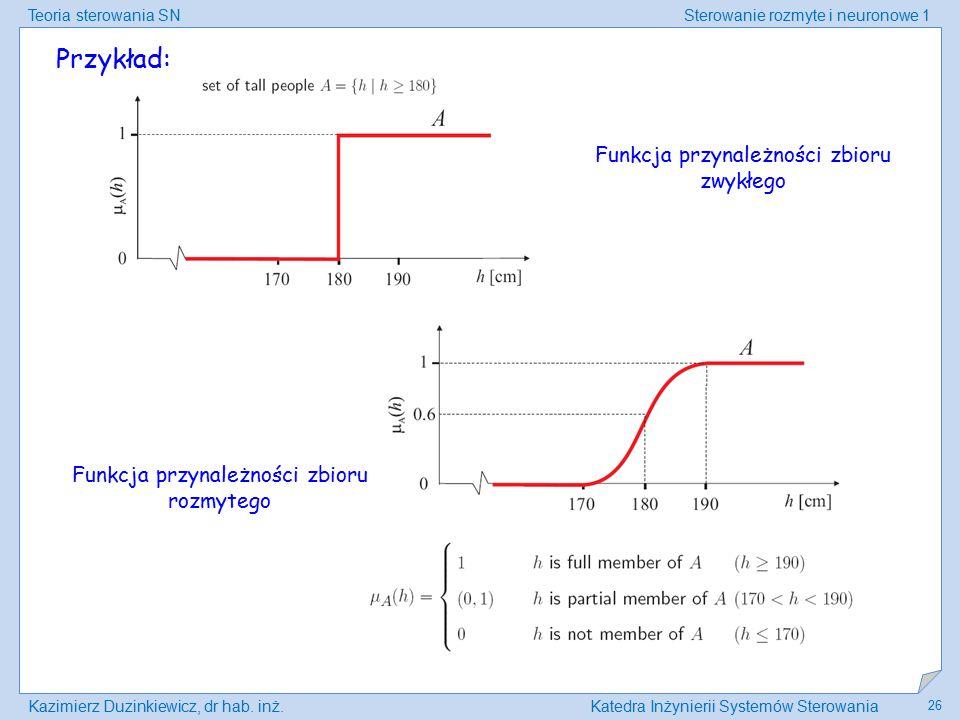 Przykład: Funkcja przynależności zbioru zwykłego