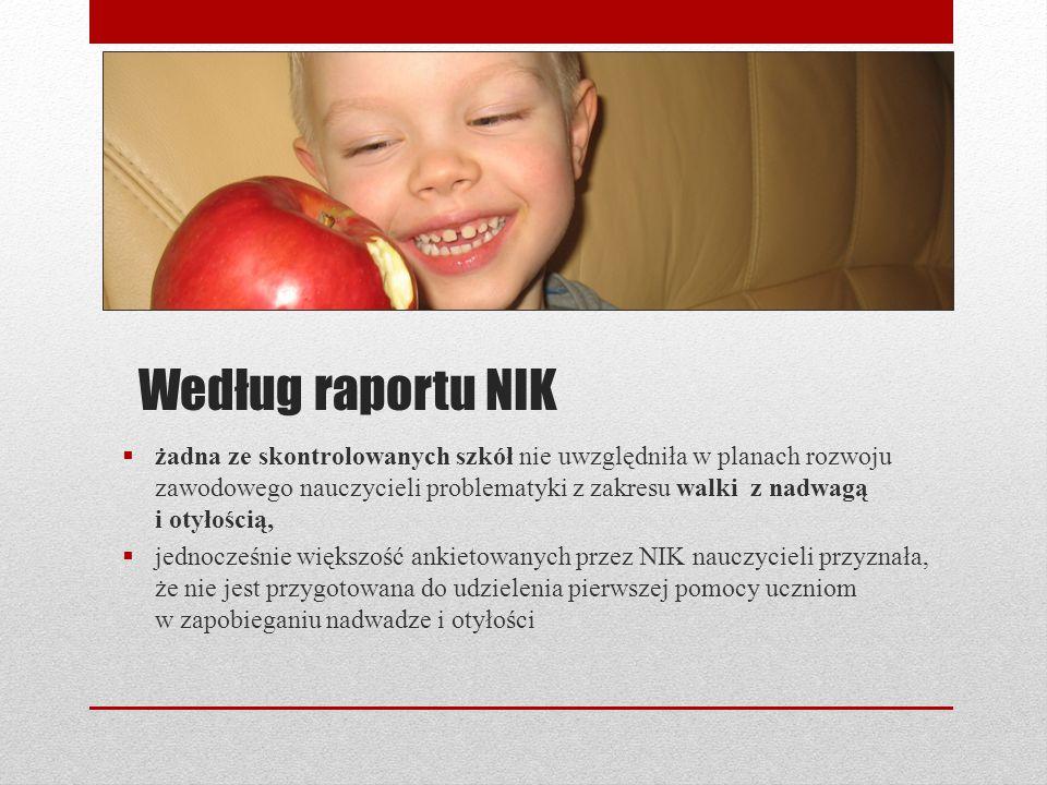 Według raportu NIK