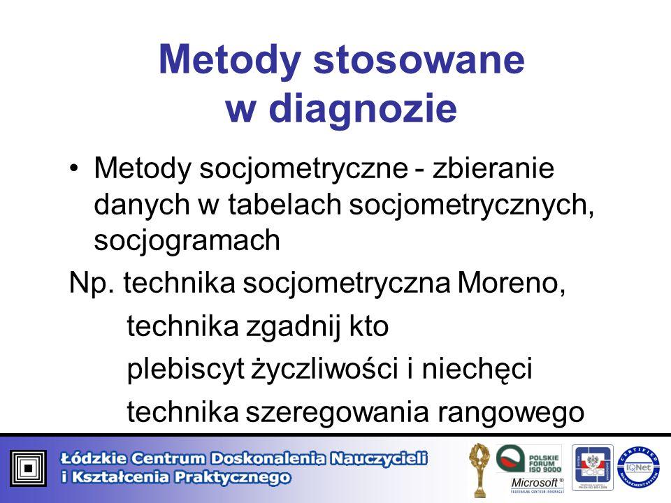 Metody stosowane w diagnozie