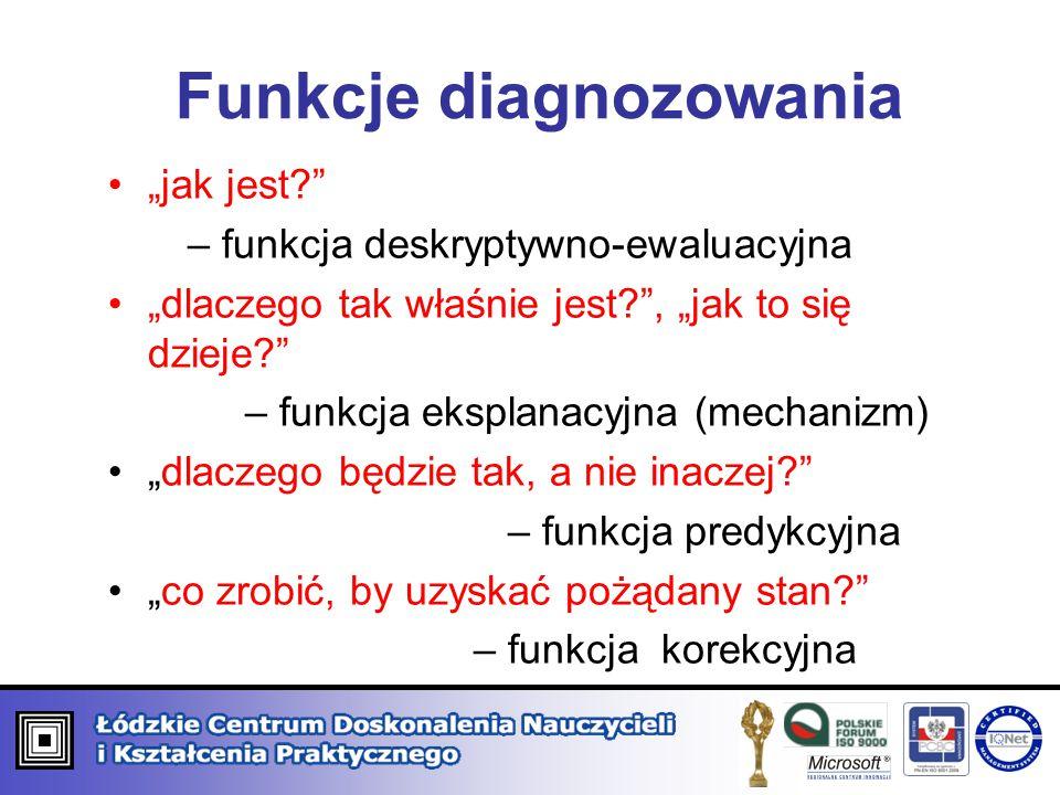 Funkcje diagnozowania