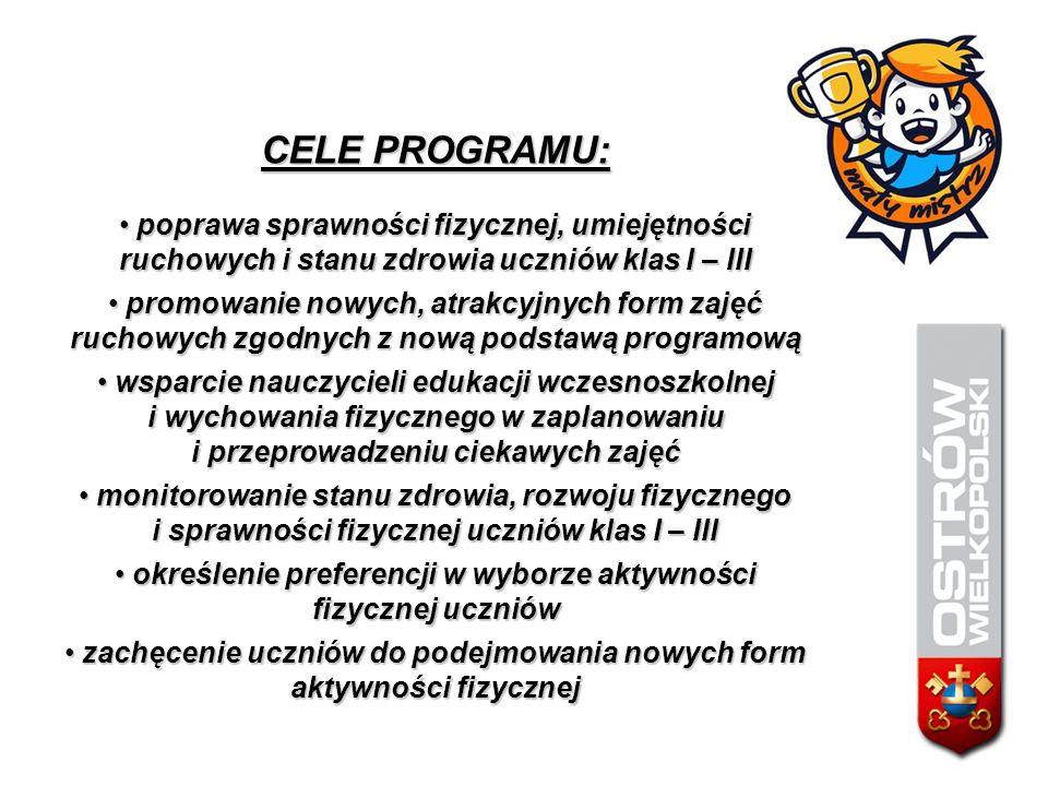 CELE PROGRAMU: poprawa sprawności fizycznej, umiejętności ruchowych i stanu zdrowia uczniów klas I – III.
