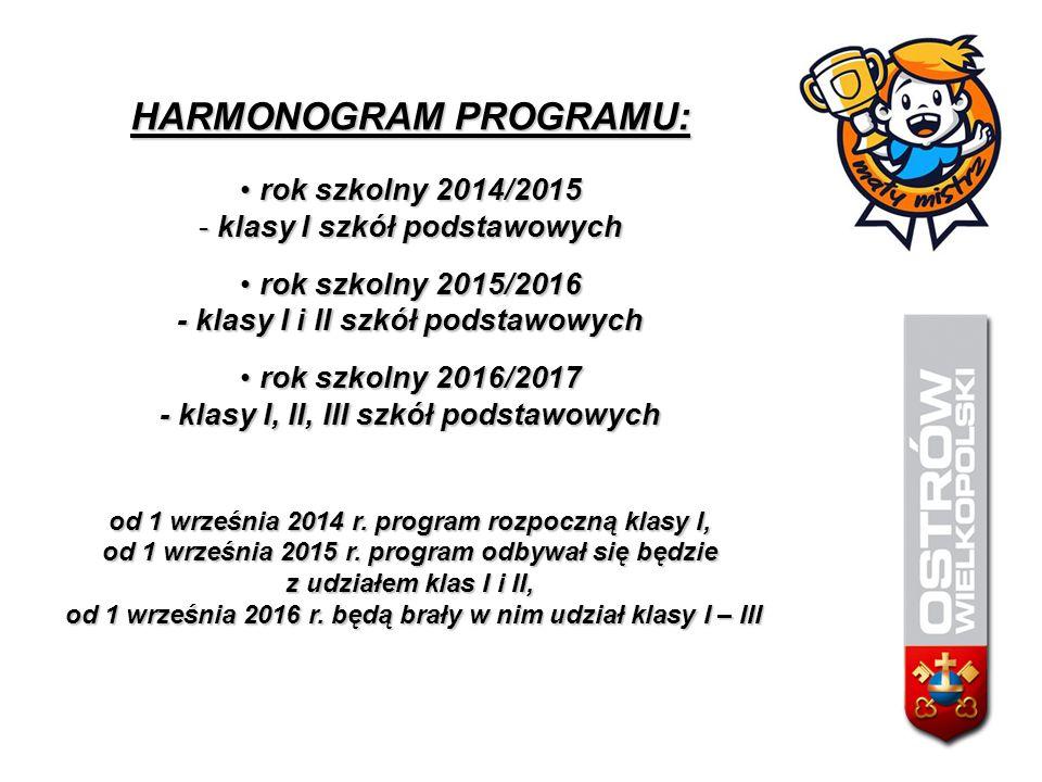 HARMONOGRAM PROGRAMU: