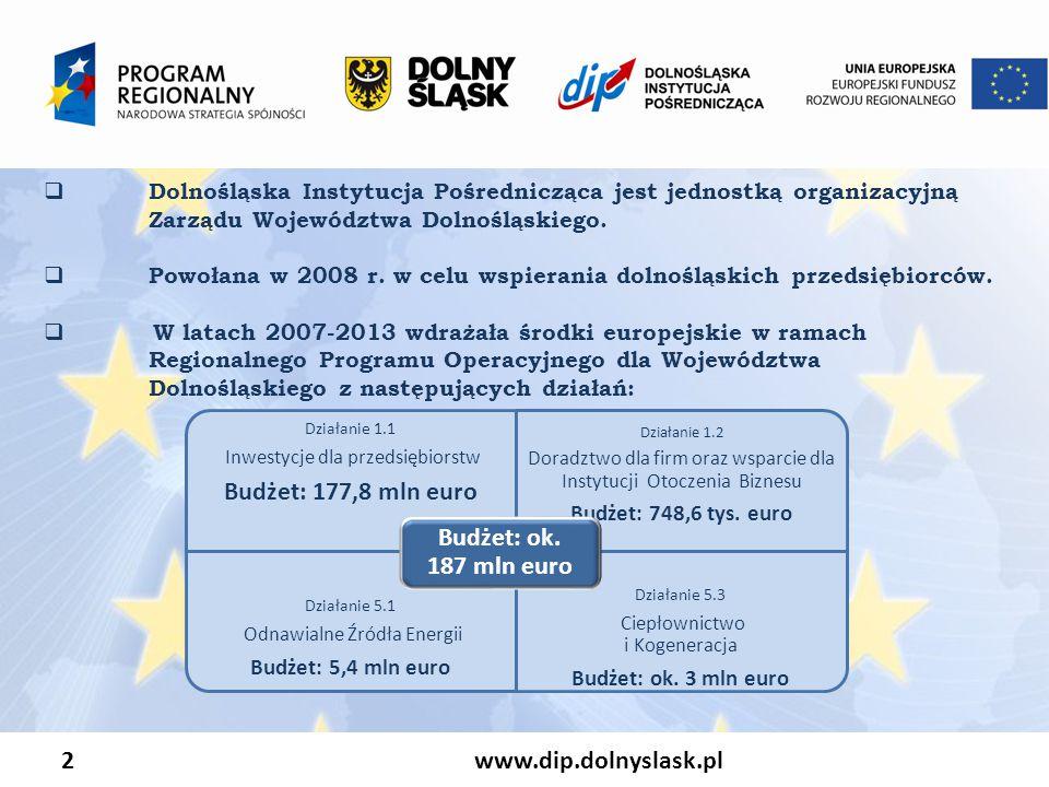 Budżet: ok. 187 mln euro Budżet: 177,8 mln euro 2