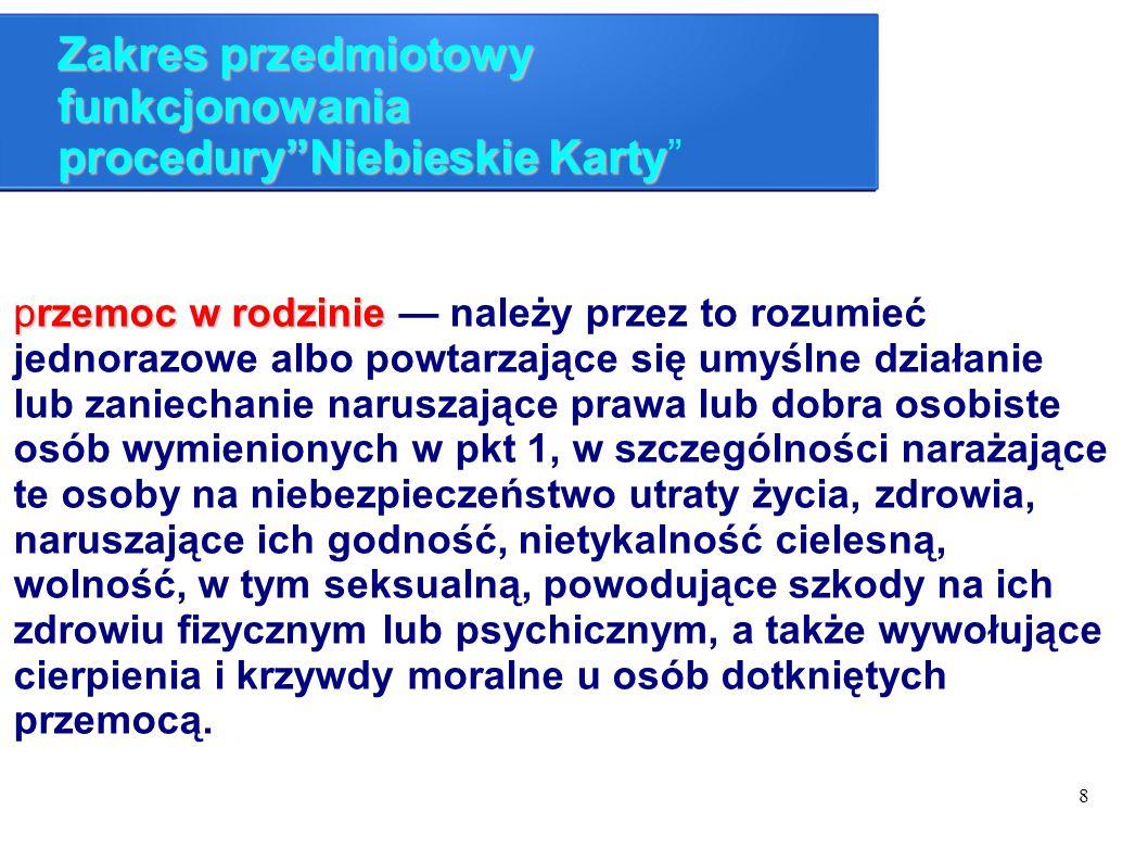 Zakres przedmiotowy funkcjonowania procedury Niebieskie Karty