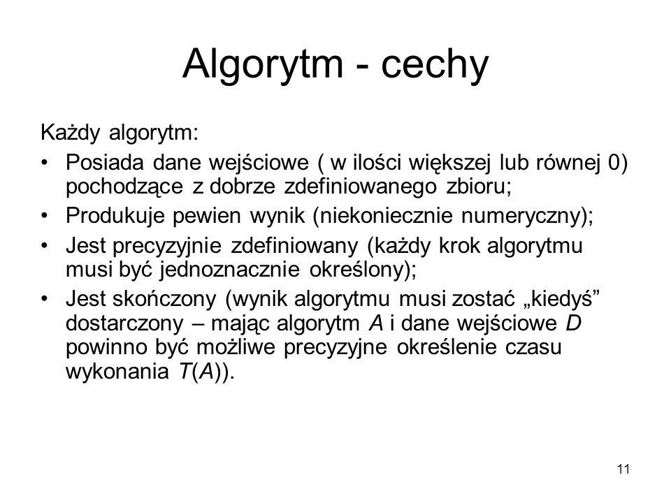Algorytm - cechy Każdy algorytm: