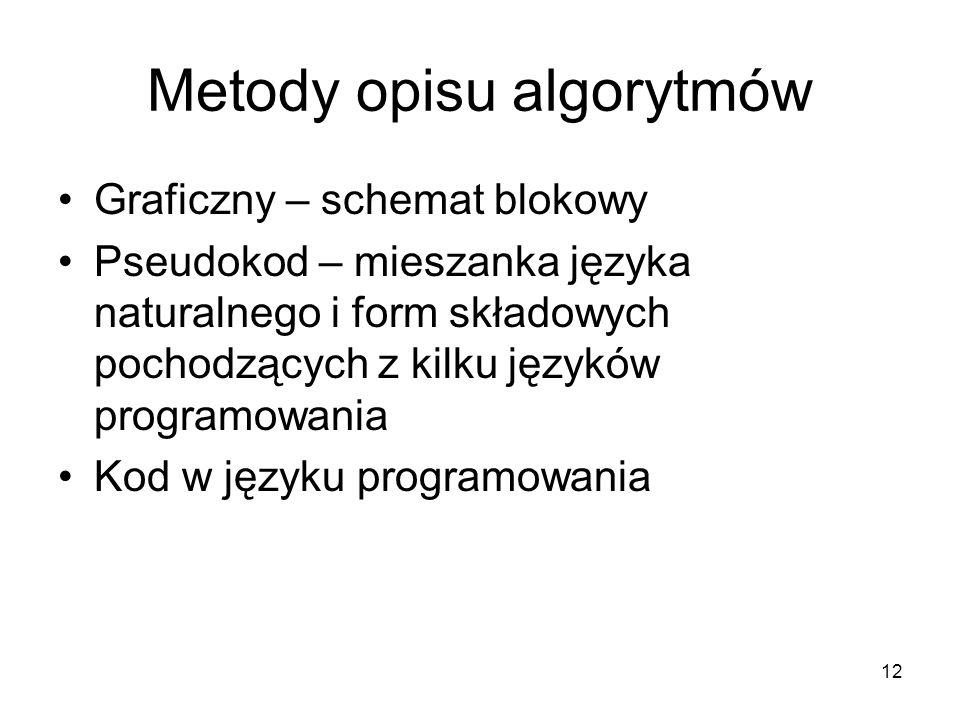 Metody opisu algorytmów