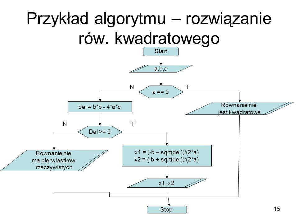 Przykład algorytmu – rozwiązanie rów. kwadratowego