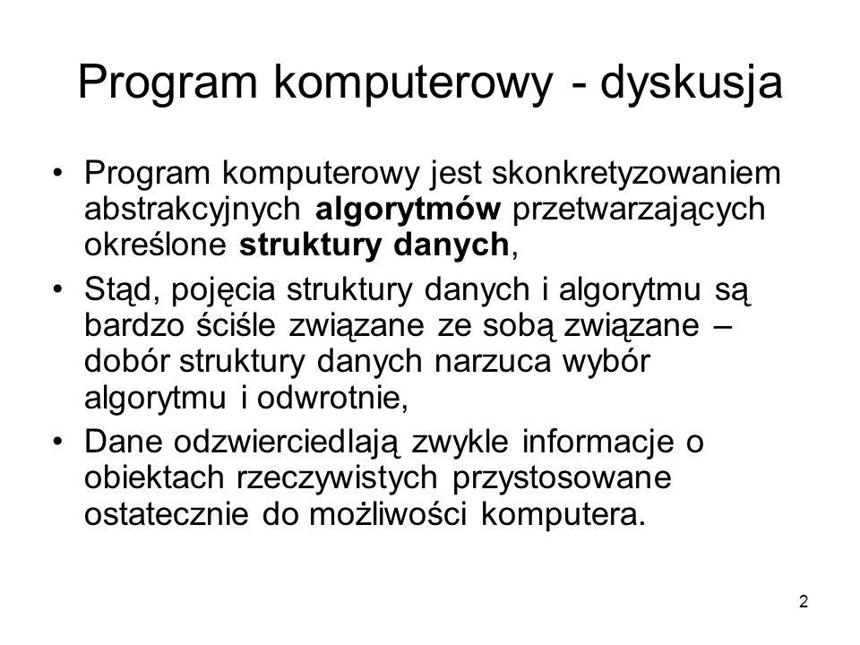 Program komputerowy - dyskusja