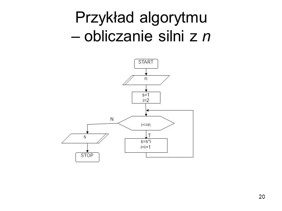 Przykład algorytmu – obliczanie silni z n
