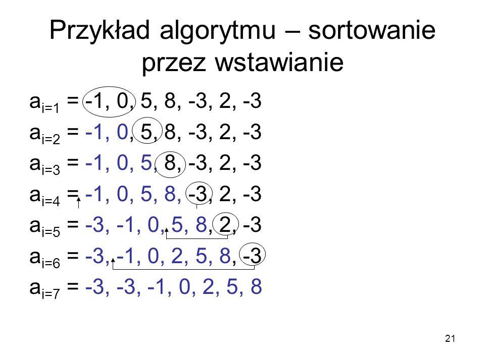 Przykład algorytmu – sortowanie przez wstawianie