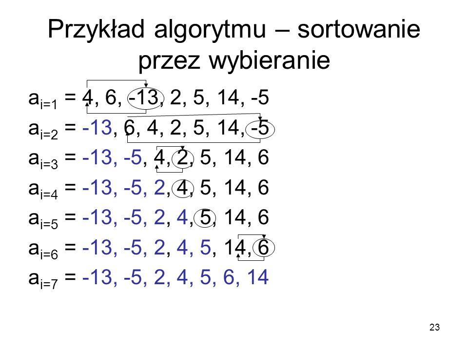 Przykład algorytmu – sortowanie przez wybieranie