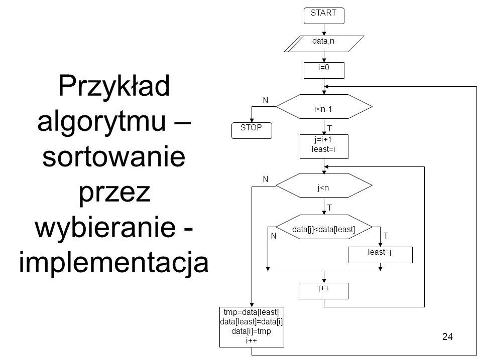 Przykład algorytmu – sortowanie przez wybieranie - implementacja