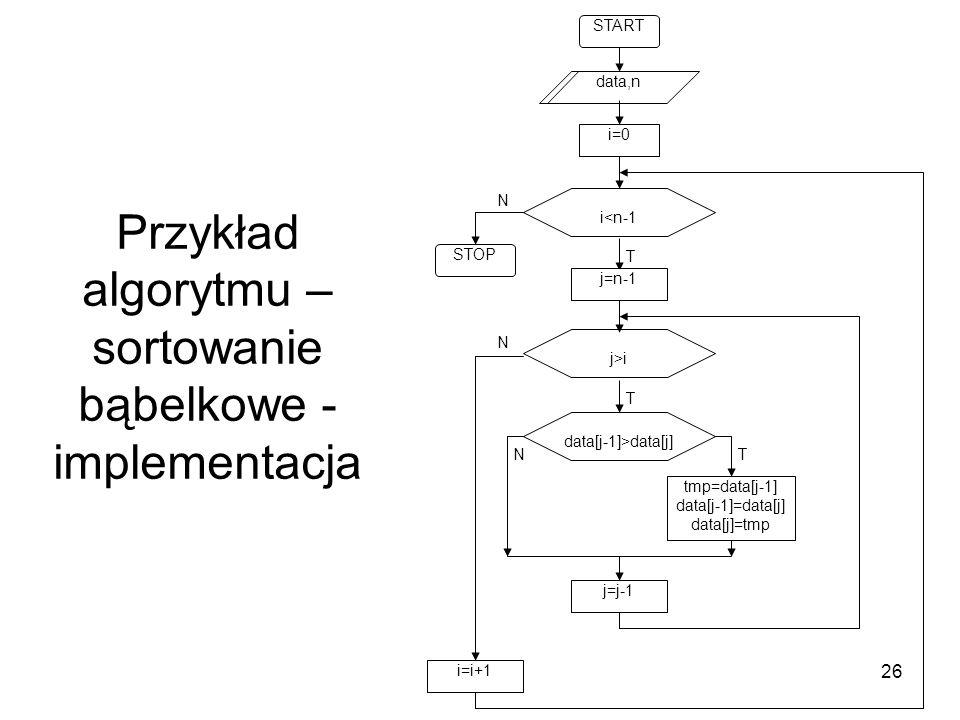 Przykład algorytmu – sortowanie bąbelkowe - implementacja