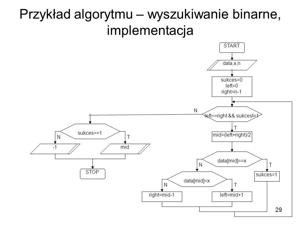 Przykład algorytmu – wyszukiwanie binarne, implementacja