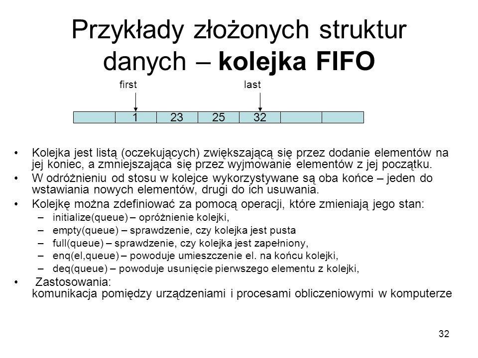 Przykłady złożonych struktur danych – kolejka FIFO
