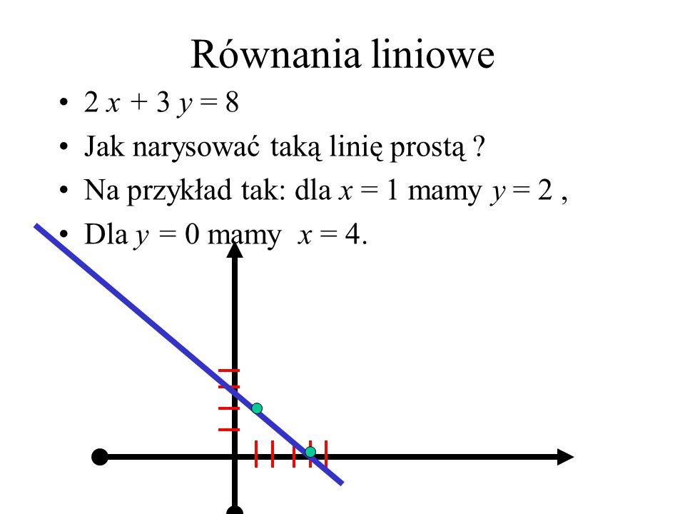 Równania liniowe 2 x + 3 y = 8 Jak narysować taką linię prostą