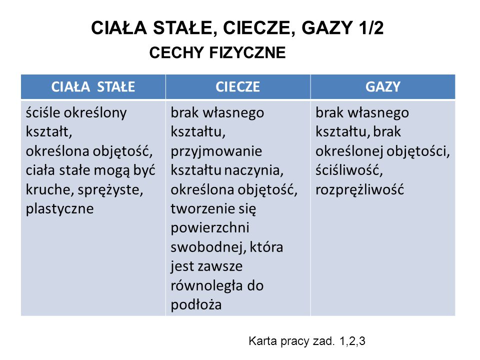 CIAŁA STAŁE, CIECZE, GAZY 1/2