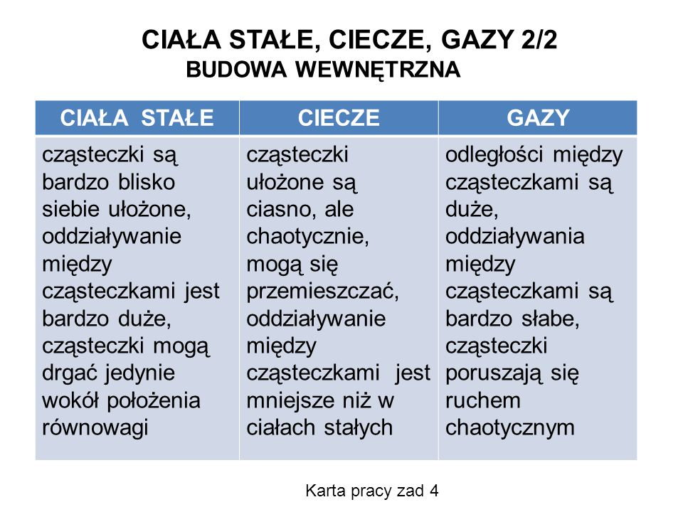 CIAŁA STAŁE, CIECZE, GAZY 2/2