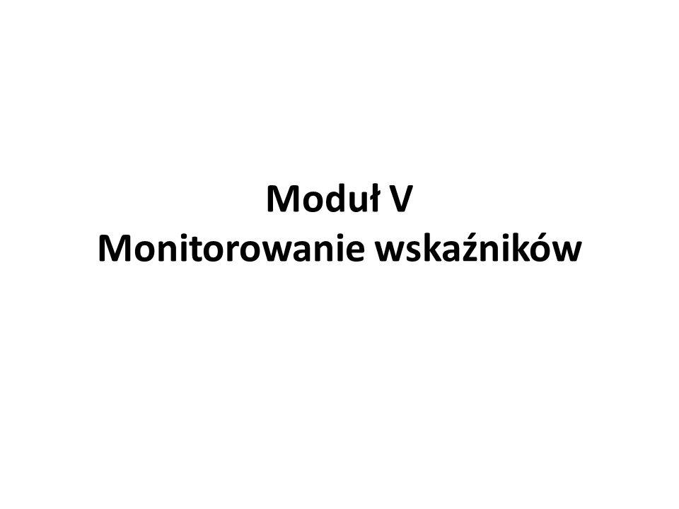 Moduł V Monitorowanie wskaźników