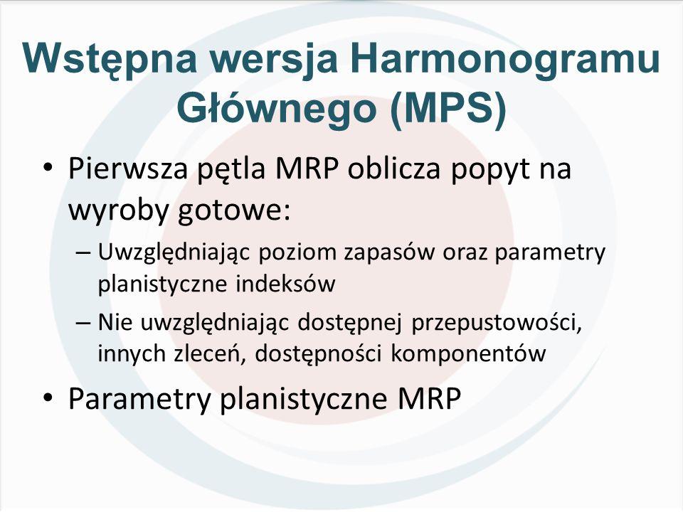 Wstępna wersja Harmonogramu Głównego (MPS)