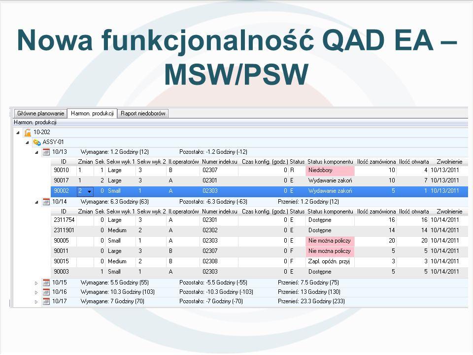 Nowa funkcjonalność QAD EA – MSW/PSW