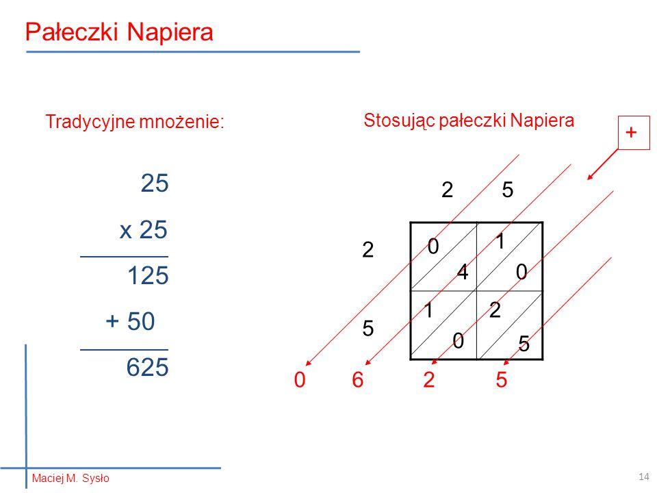 Pałeczki Napiera Tradycyjne mnożenie: Stosując pałeczki Napiera. + 25. x 25. 125. + 50. 625.
