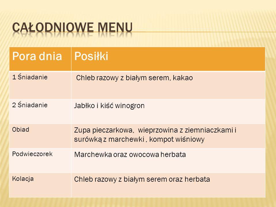 Całodniowe menu Pora dnia Posiłki Chleb razowy z białym serem, kakao
