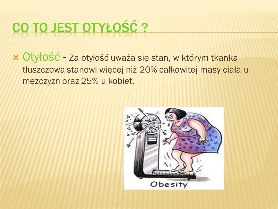 Co to jest otyłość