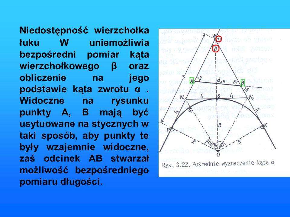 Niedostępność wierzchołka łuku W uniemożliwia bezpośredni pomiar kąta wierzchołkowego β oraz obliczenie na jego podstawie kąta zwrotu α .
