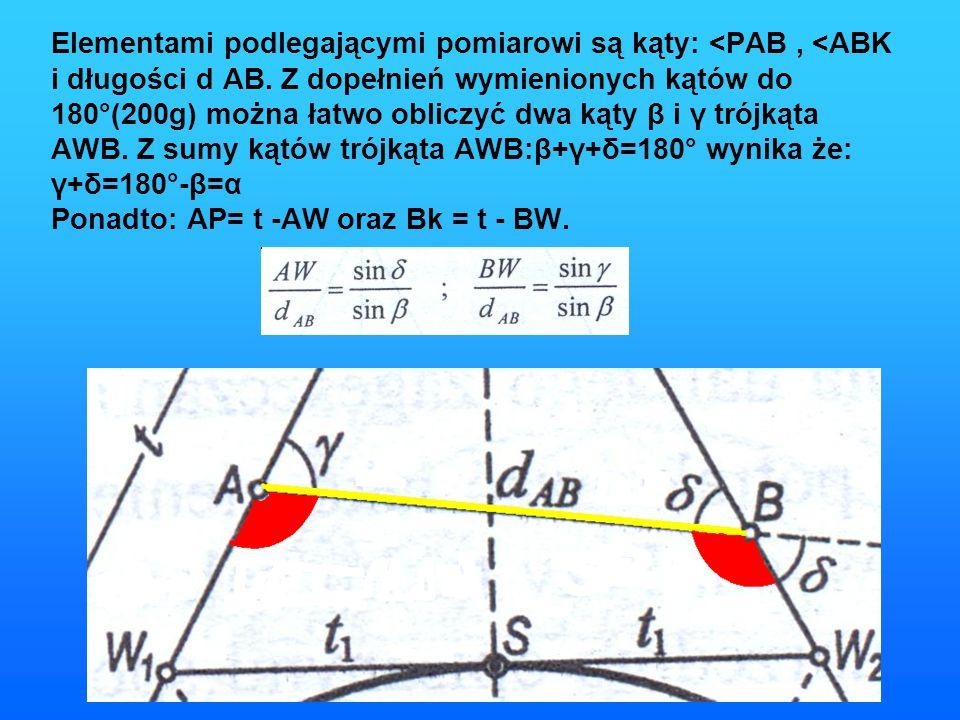 Elementami podlegającymi pomiarowi są kąty: <PAB , <ABK