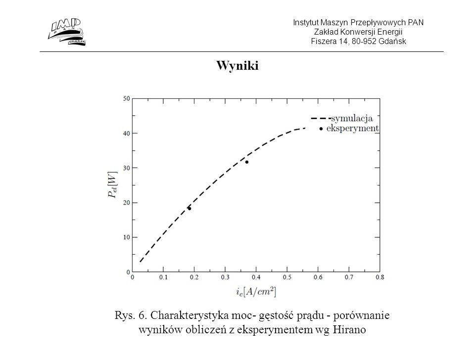 Instytut Maszyn Przepływowych PAN Zakład Konwersji Energii Fiszera 14, 80-952 Gdańsk